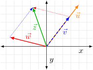 Figure 1. Vectors